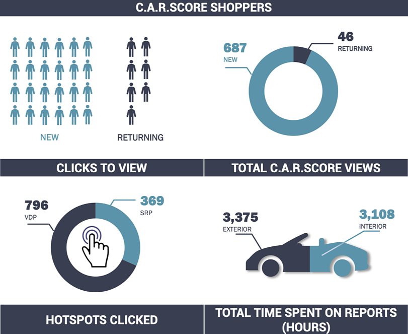 Infographic - Analytics of Todays Car Shopping-1