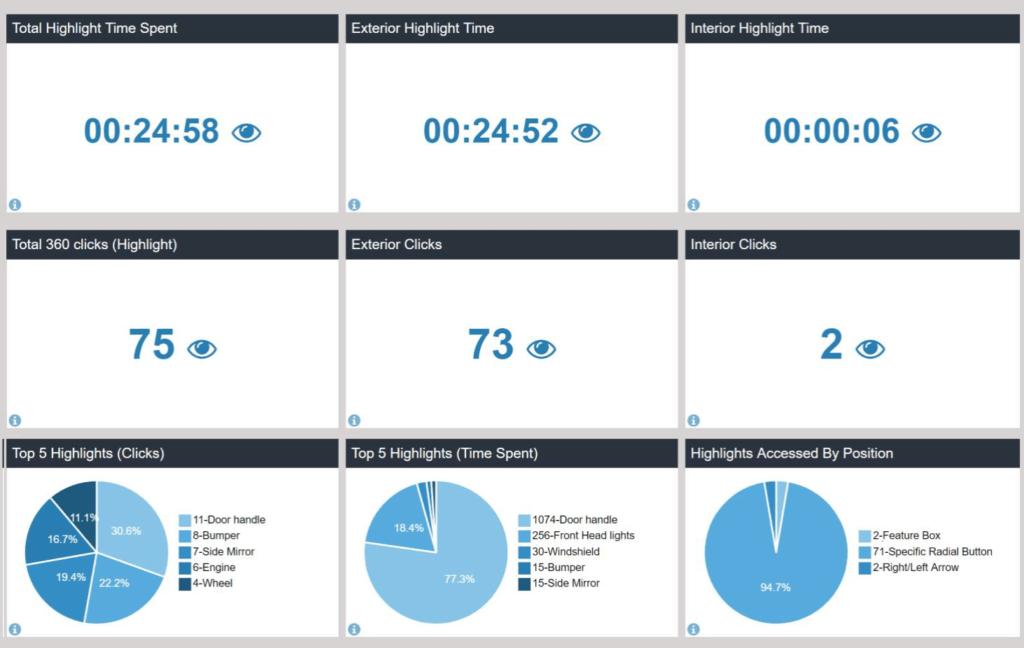 , Product Spotlight: DealerSpin<sup>360</sup> – Taking the Offline Walkaround Online