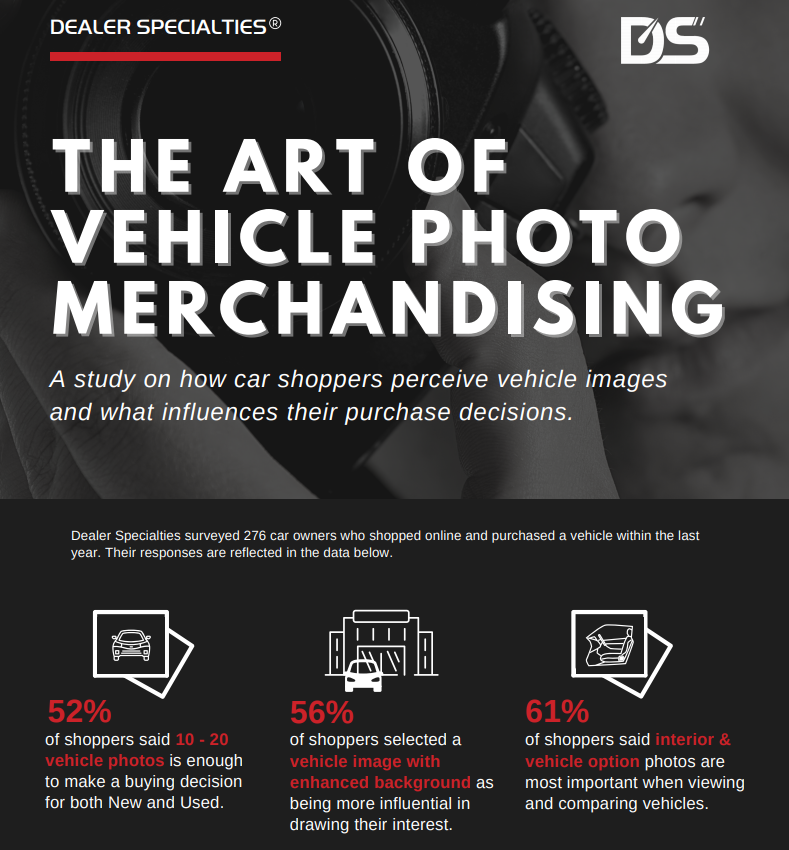 The Art of Vehicle Photo Merchandising [Infographic]