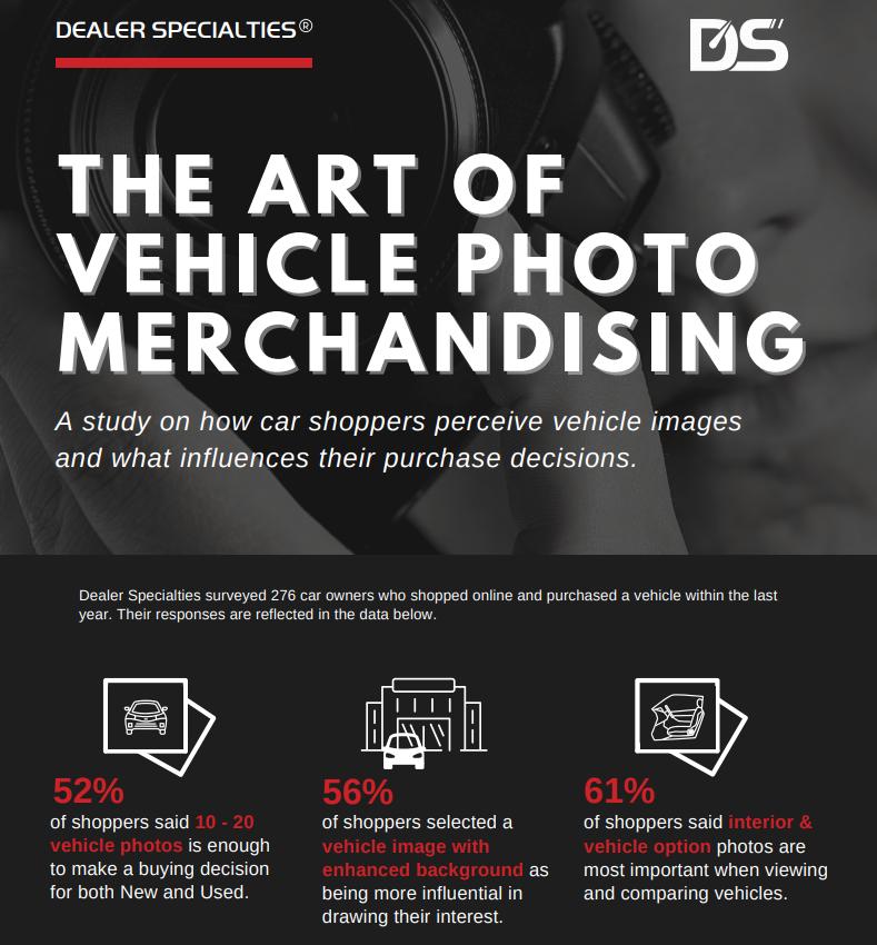 The Art of Vehicle Photo Merchandising [Infographic]